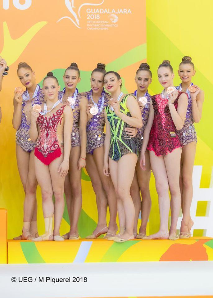Нова дата: Европейско по художествена гимнастика през 2020 ще има!